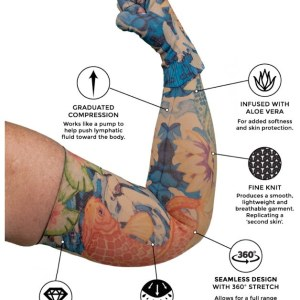 Gift a Lymphedema Sleeve from Lymphediva with a Swathe.me giftcard.