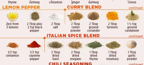 9 Easy Homemade Spice Mixes