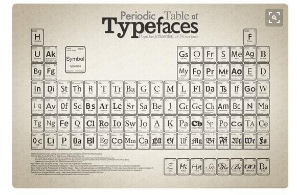 6. Typefaces