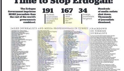 حان الوقت لايقاف اردوغان