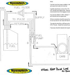 swedetech racing tech tips fuel pump wiring harness diagram fuel pump plumbing diagram [ 2338 x 1700 Pixel ]