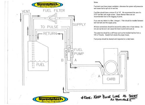 small resolution of swedetech racing tech tips fuel pump wiring harness diagram fuel pump plumbing diagram