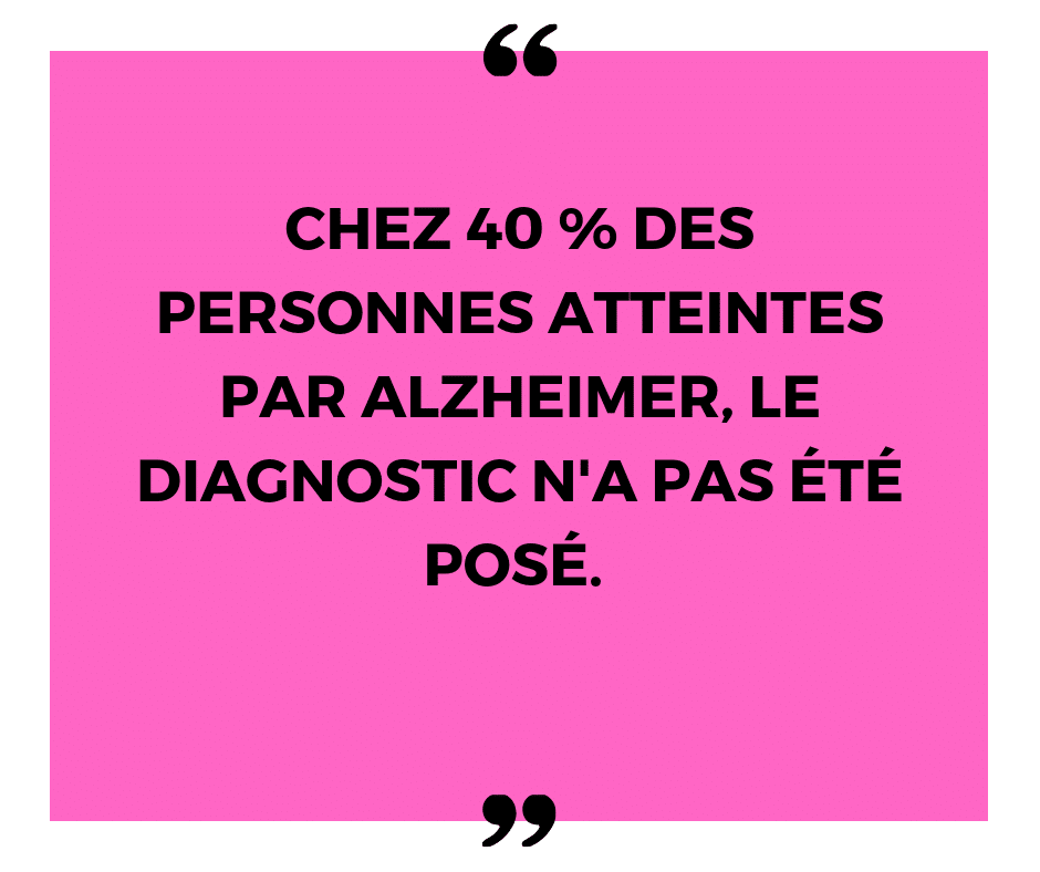diagnostic Alzheimer