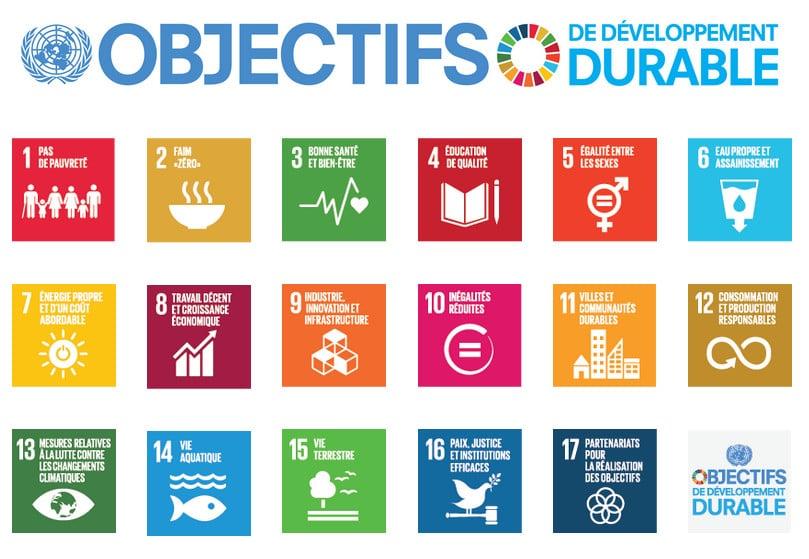 ABES inscrit son action dans les objectifs de développement durable ou ODD de l'ONU.