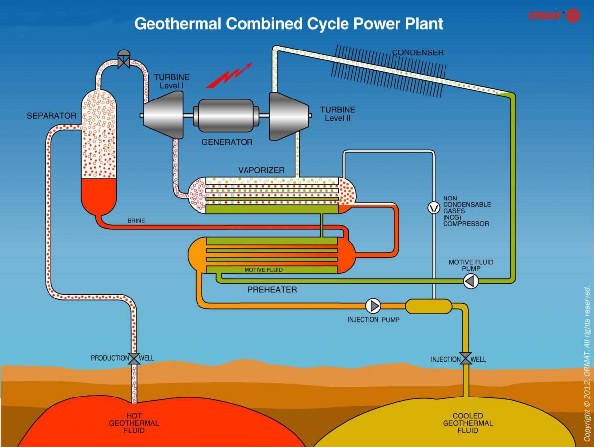 simple cycle power plant diagram wiring for a tekonsha trailer brake controller toshiba concludes agreement on geothermal generation