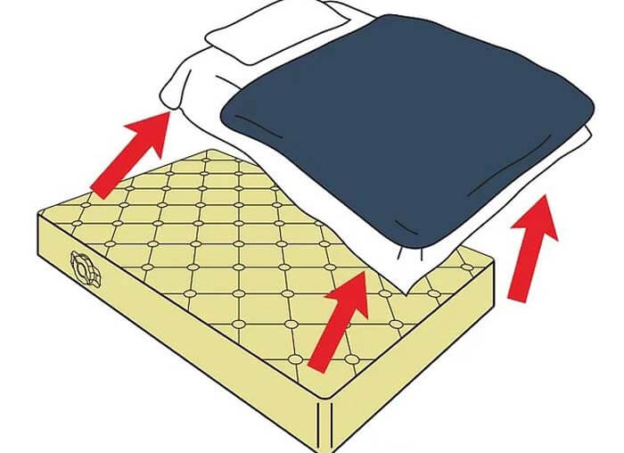 How To Find A Leak In An Air Mattress