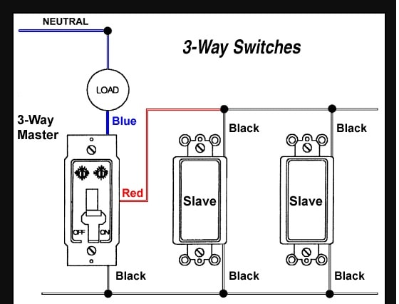 3 way Smart Switch Wiring: A 5 Steps Guide