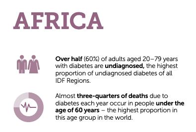 diabetes in africa
