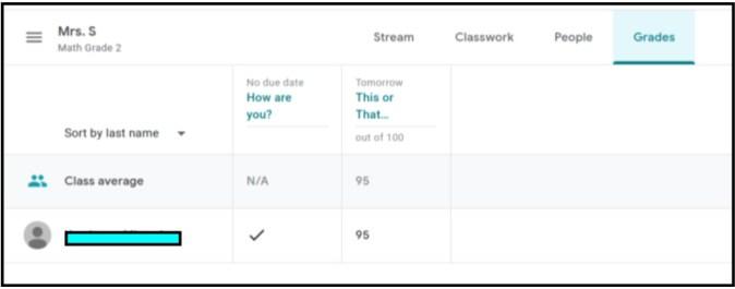 Google Classroom grade book