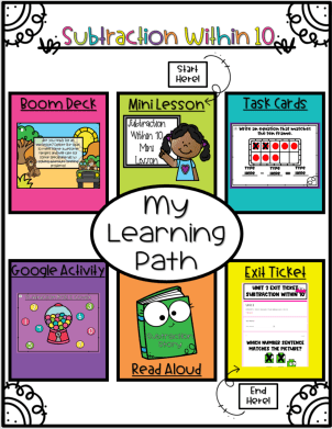 Subtraction Within 10 Learning Path