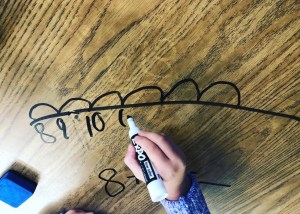 Using Number Lines