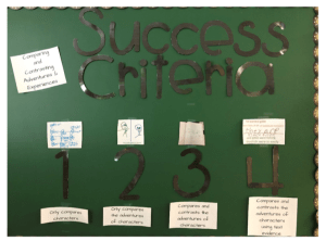 mastering success criteria with primary students