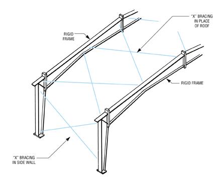 Roof Diaphragm & Diagram Diaphragm Wall Sc 1 St Landscape