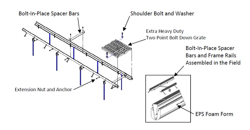 EconoDrain PT-2 Extra Heavy Duty System