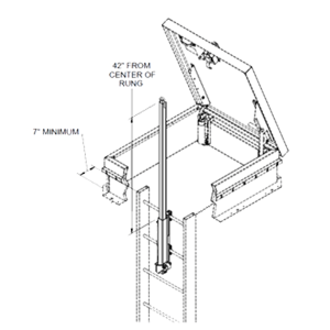 Ladder Safety Post