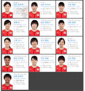 ワールドカップバレー2019日本代表女子メンバー一覧-②