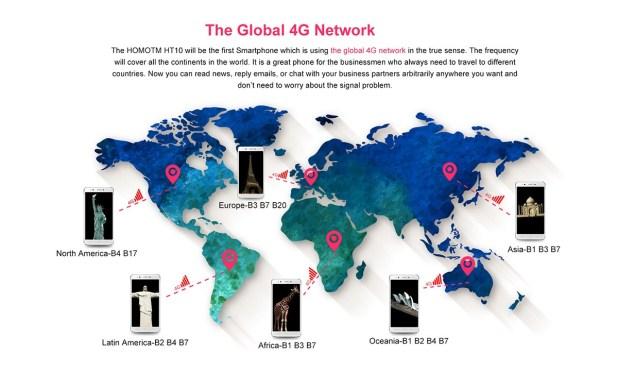 HOMTOM HT10 Global 4G Network