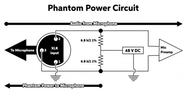How Phantom Power Works