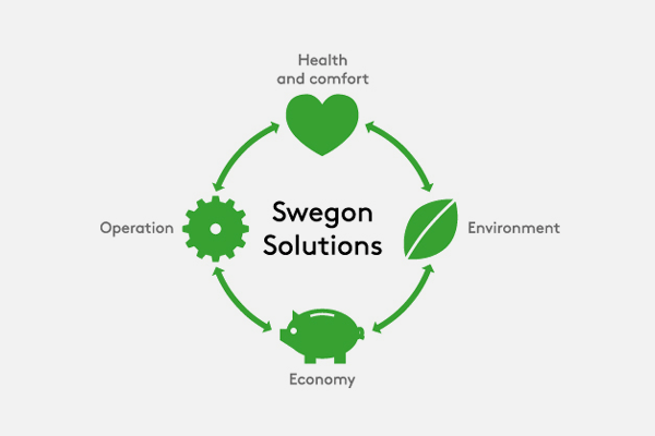 Swegon Solutions