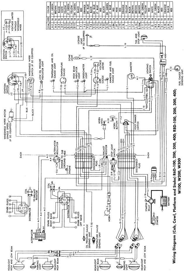 1965 dodge d200 wiring diagram