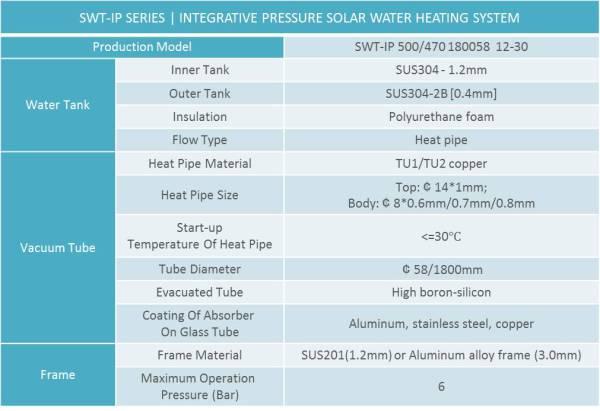 water heater, collector, solar, renewable