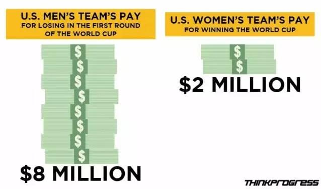 world-cup-money-FINAL-638x375