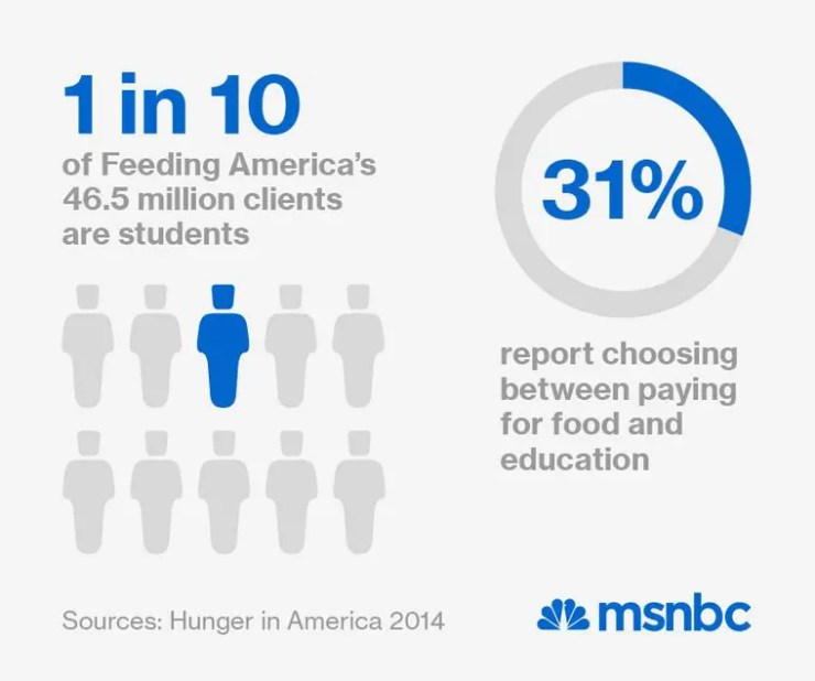 081814-feeding-america_graphic