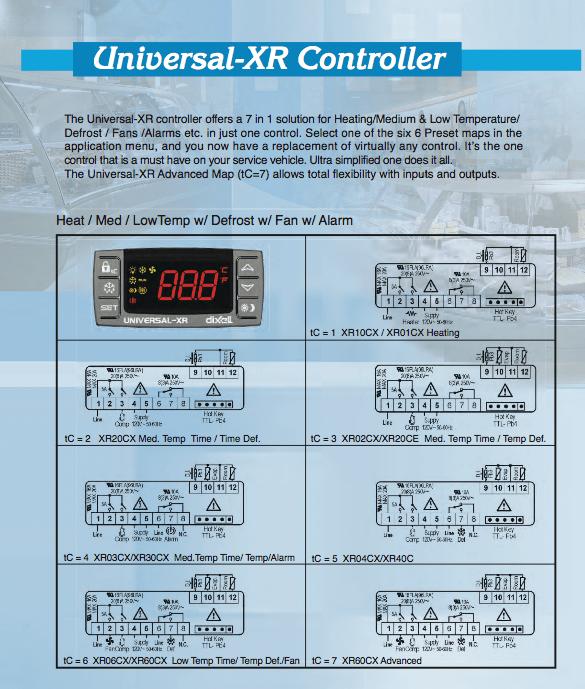 Universal-XR Advanced Map (tC-7)