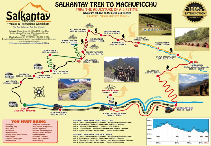 przechwytywanie4 - Szlak Salkantay - Machu Picchu na własną rękę