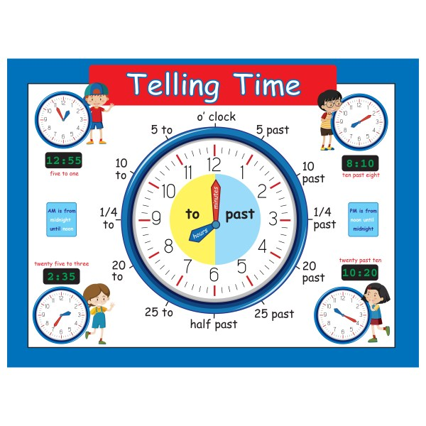 Learn to Tell Time Poster, Learn how to tell time