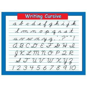Writing Cursive Elementary Learning Poster Learn how to write cursive