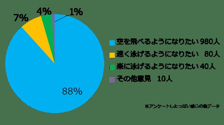 uso_survey