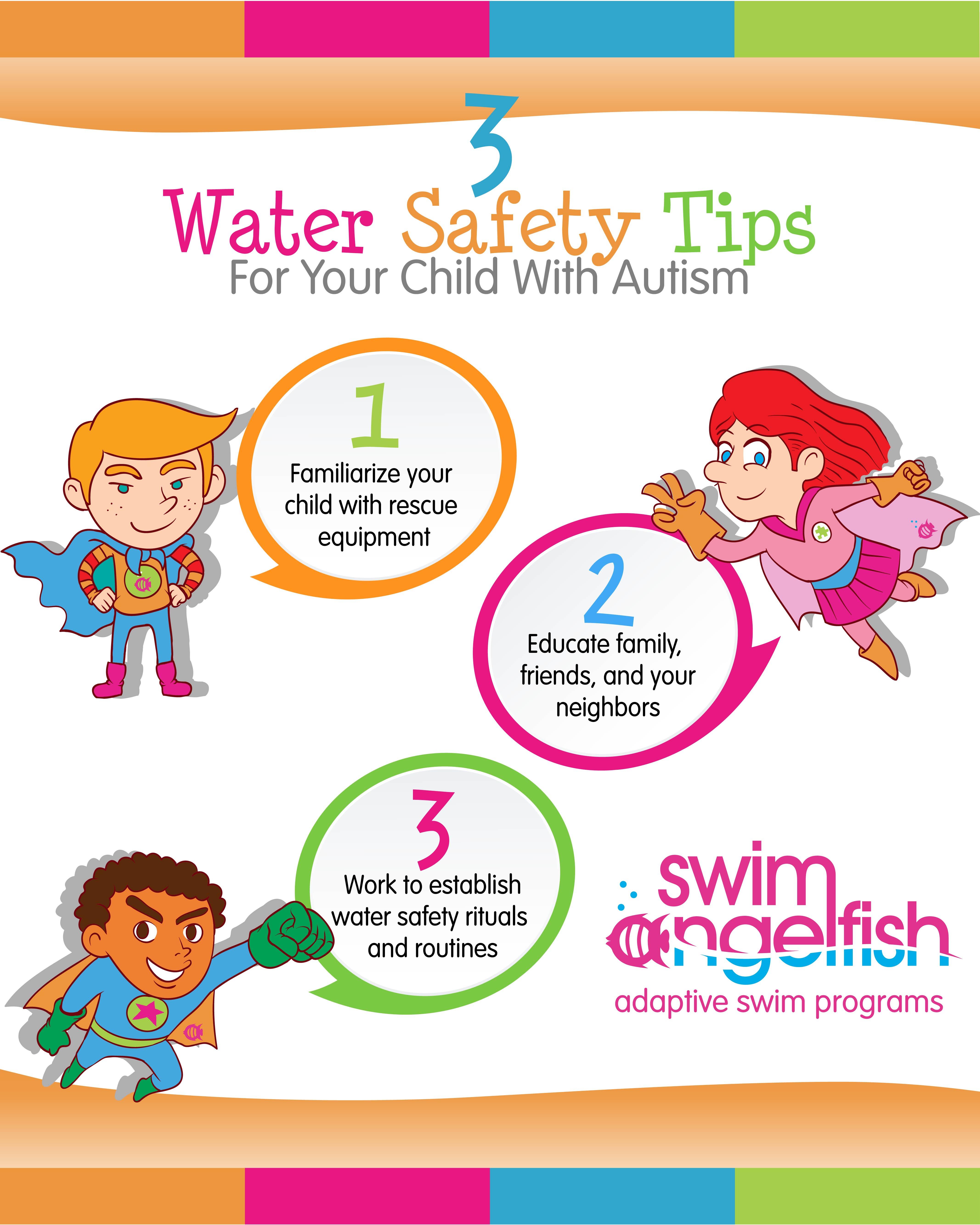 Make A Waterproof Visual Schedule