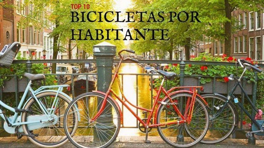 Bicicletas por habitante