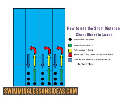 Page 1 Short Distance Cheat Sheet