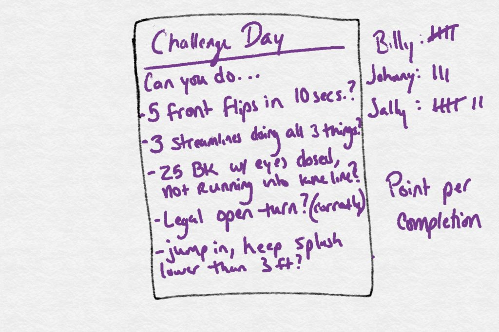 Swimming Game – Challenge Day
