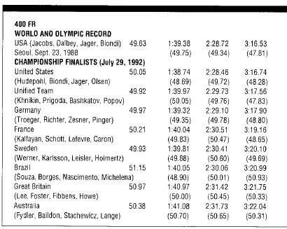 1992-400Free-Relay-ResultsA