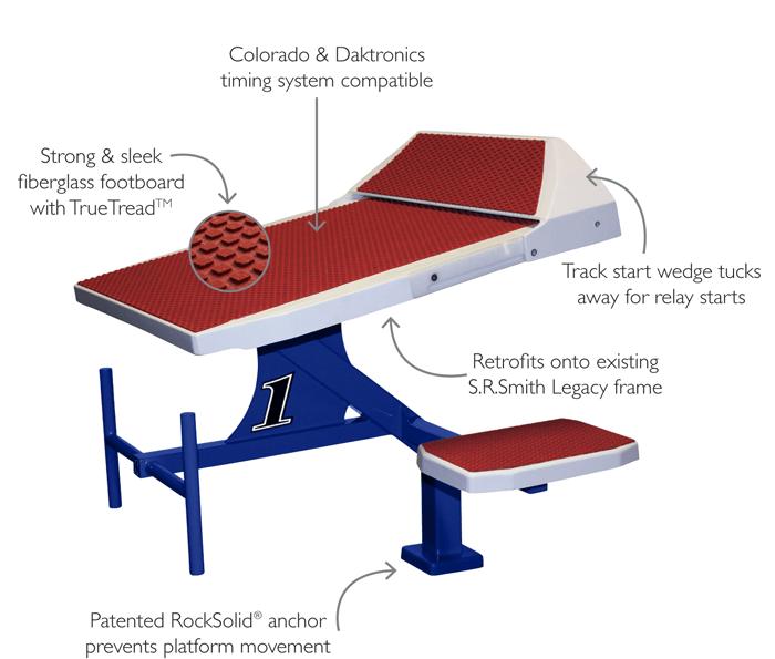 sr-velocity-block-start-1