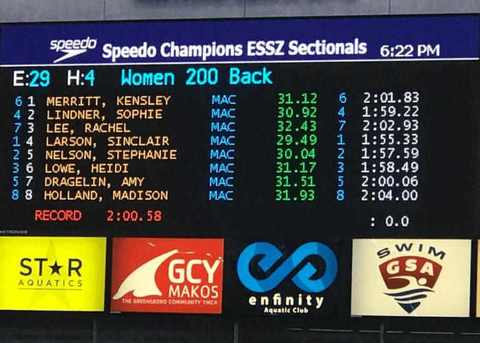 swimmac-200-backstroke-women-sweep
