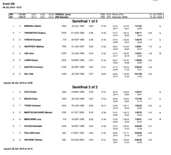 WUGS-M-200-Bk-semifinal