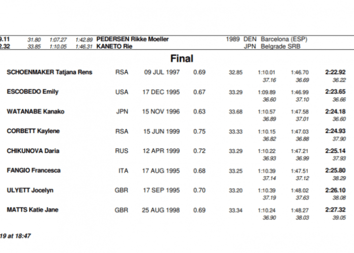 WUGS-W-200-Br-finals