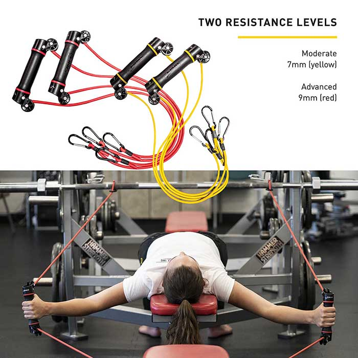 finis-slide-two-resistance-levels-article