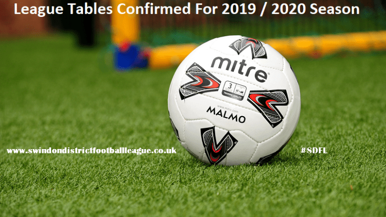 League tables for 2019 / 2020 season