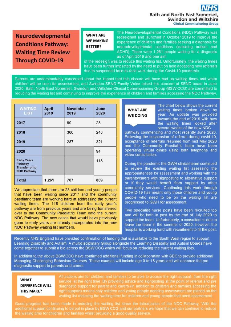 NDC Waiting List Update June 2020
