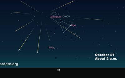 2015 Orionid Meteor Shower