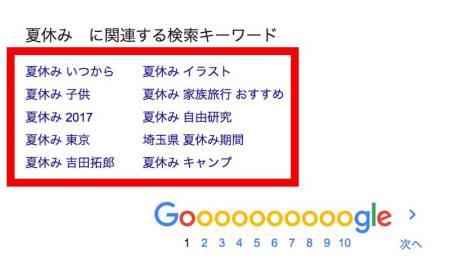 Google関連キーワード例