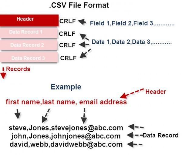 csv-file-format