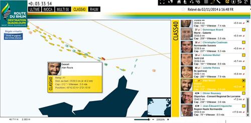 Route du Rhum Exocet d'Alan Roura avec Anemomind
