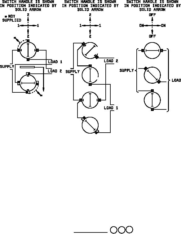 MIL-DTL-15743-8 Switches, Rotary, Enclosed, Submersible