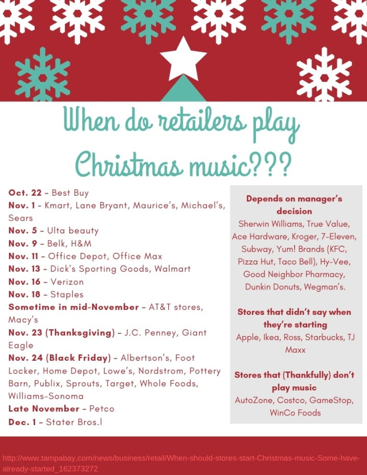 When do retailers play Christmas music___